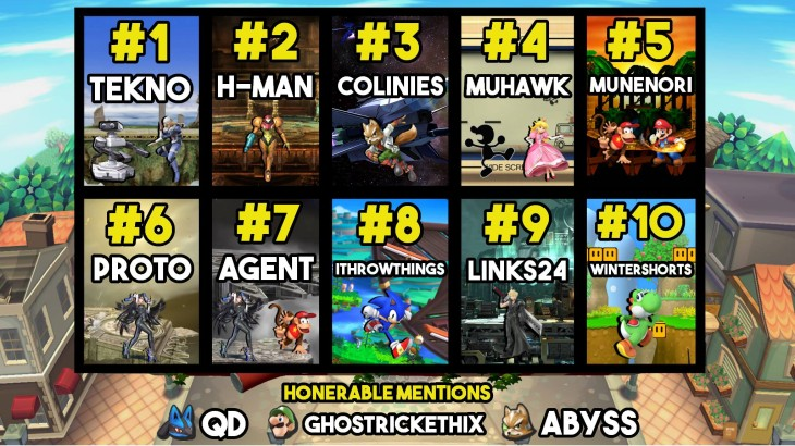 NEOH Spring 2016 Power Rankings