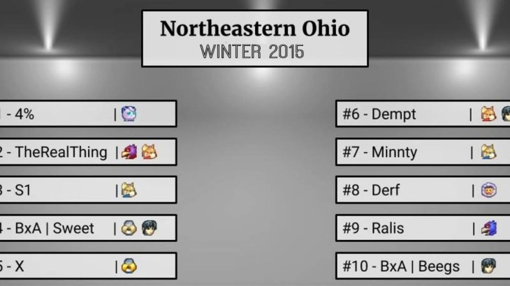 NEOH Winter 2015 Melee Power Rankings