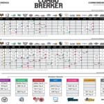 Combo Breaker 2017 schedule